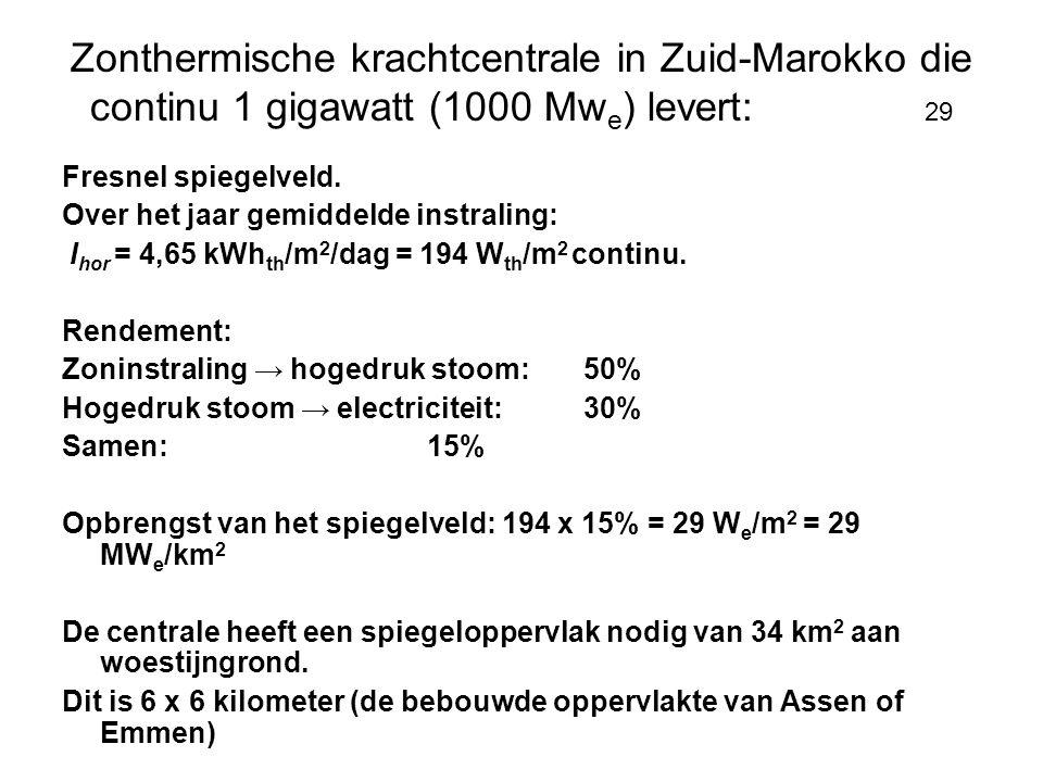 Zonthermische krachtcentrale in Zuid-Marokko die continu 1 gigawatt (1000 Mw e ) levert: 29 Fresnel spiegelveld. Over het jaar gemiddelde instraling: