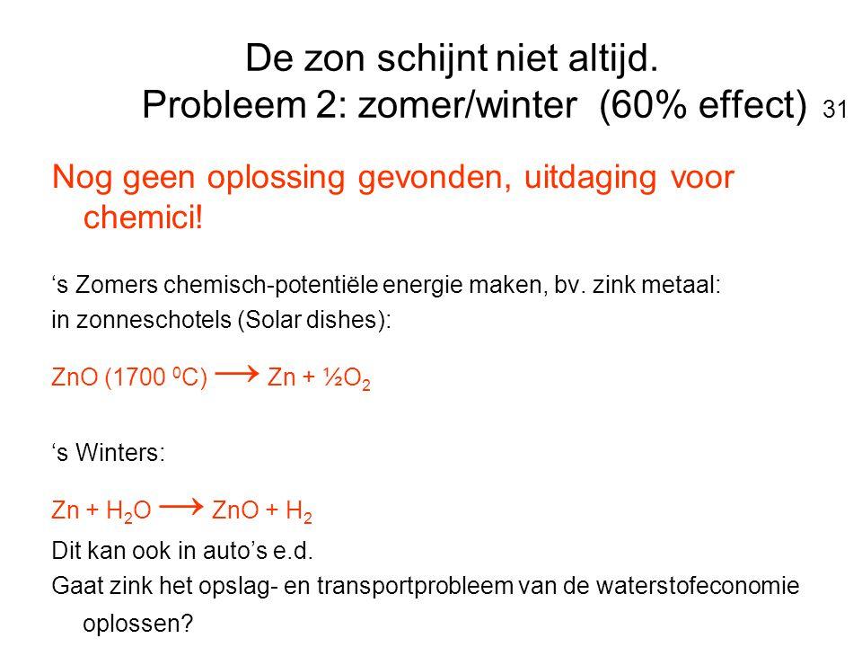 De zon schijnt niet altijd. Probleem 2: zomer/winter (60% effect) 31 Nog geen oplossing gevonden, uitdaging voor chemici! 's Zomers chemisch-potentiël