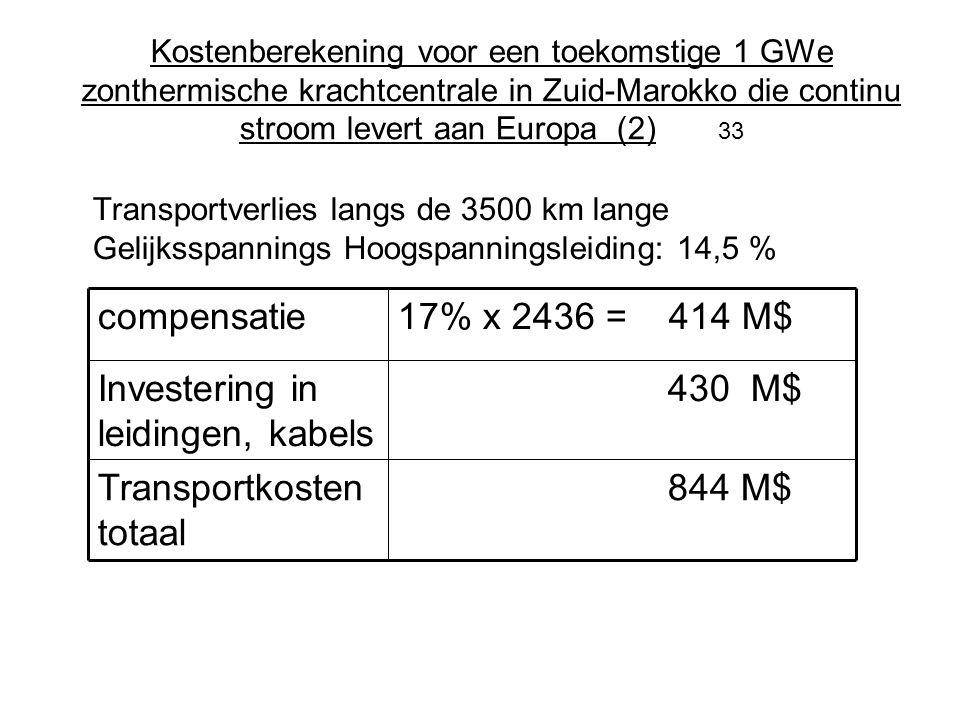 Kostenberekening voor een toekomstige 1 GWe zonthermische krachtcentrale in Zuid-Marokko die continu stroom levert aan Europa (2) 33 Transportverlies