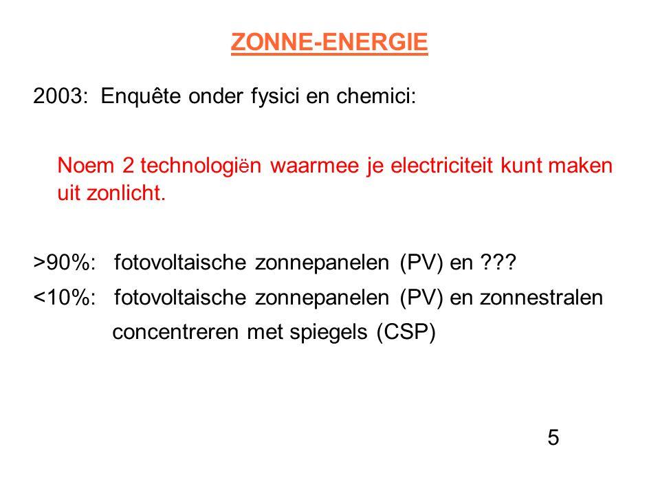 ZONNE-ENERGIE 2003: Enquête onder fysici en chemici: Noem 2 technologi ë n waarmee je electriciteit kunt maken uit zonlicht. >90%: fotovoltaische zonn