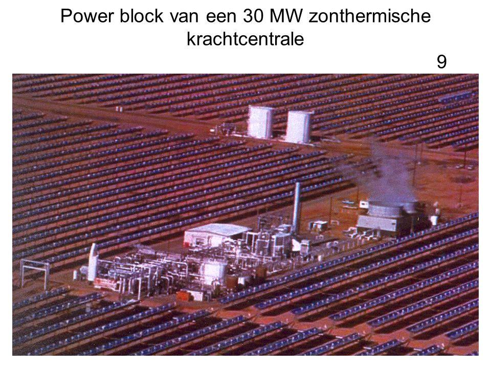 Power block van een 30 MW zonthermische krachtcentrale 9