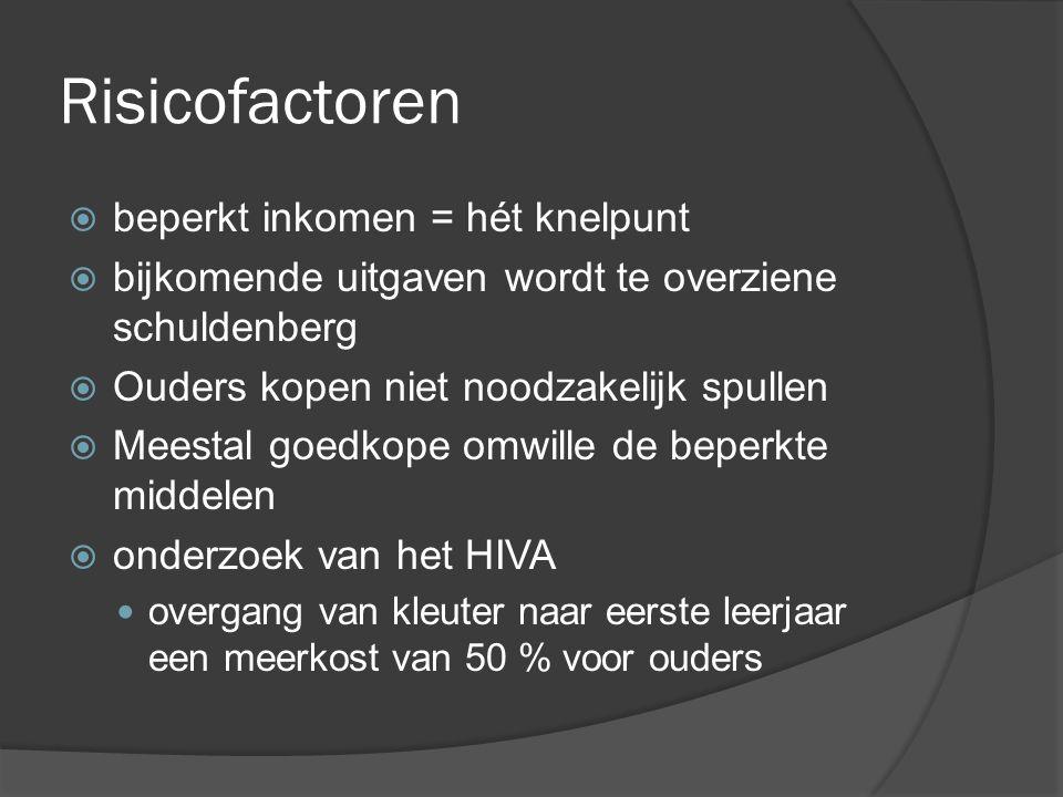 Risicofactoren  beperkt inkomen = hét knelpunt  bijkomende uitgaven wordt te overziene schuldenberg  Ouders kopen niet noodzakelijk spullen  Meestal goedkope omwille de beperkte middelen  onderzoek van het HIVA  overgang van kleuter naar eerste leerjaar een meerkost van 50 % voor ouders