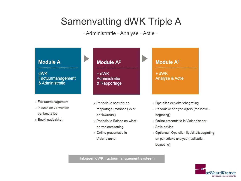 Samenvatting dWK Triple A - Administratie - Analyse - Actie - ๏ Factuurmanagement ๏ Inlezen en verwerken bankmutaties ๏ Boekhoudpakket ๏ Periodieke co