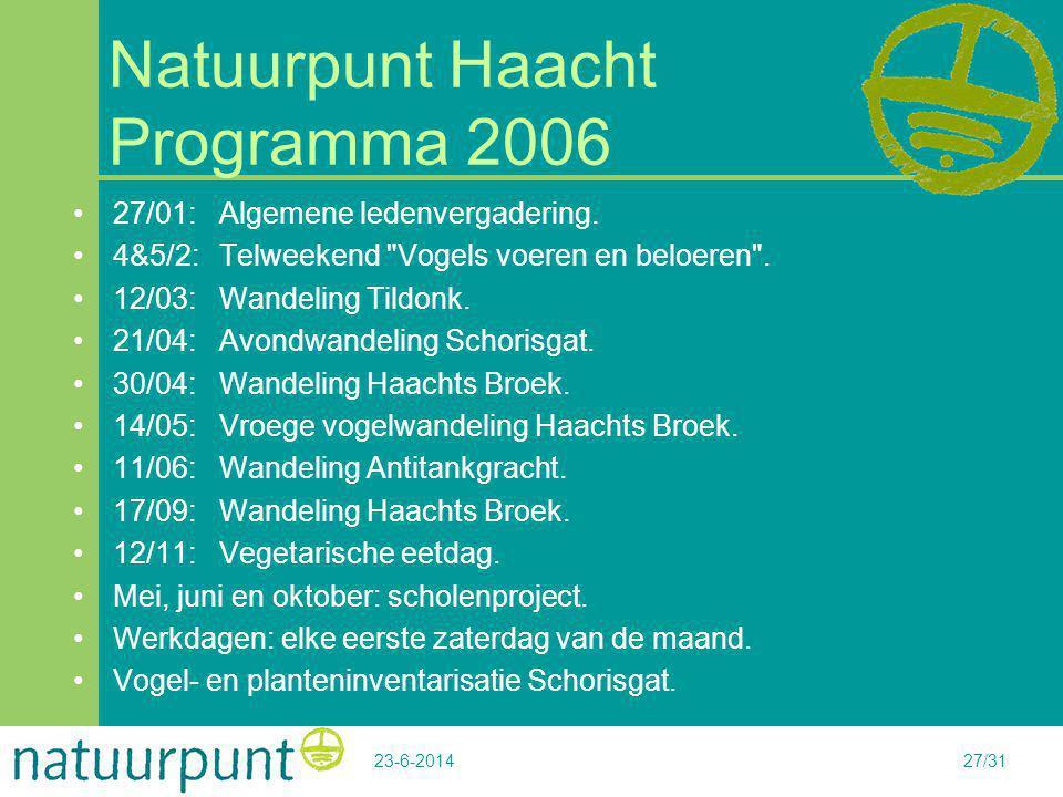 23-6-201427/31 Natuurpunt Haacht Programma 2006 •27/01:Algemene ledenvergadering. •4&5/2:Telweekend