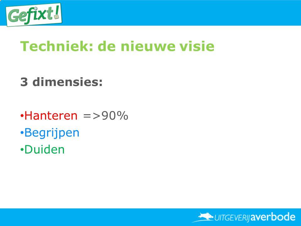Infosessies 2011 Leerkrachten Techniek Johan Van Hevel An Van Grieken Ingrid Meekers