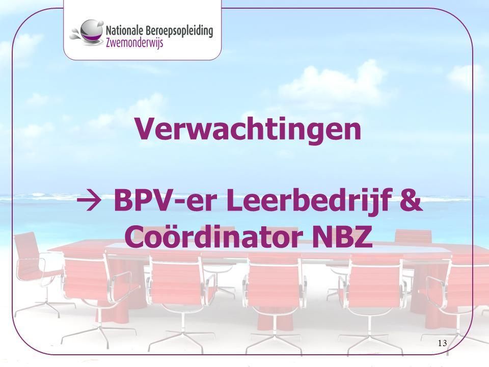13 Verwachtingen  BPV-er Leerbedrijf & Coördinator NBZ
