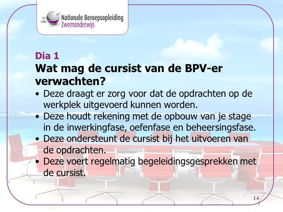 14 Dia 1 Wat mag de cursist van de BPV-er verwachten? •Deze draagt er zorg voor dat de opdrachten op de werkplek uitgevoerd kunnen worden. •Deze houdt