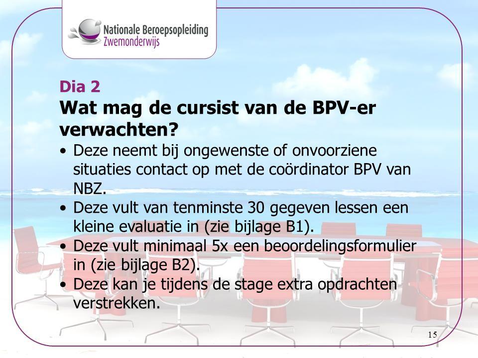 15 Dia 2 Wat mag de cursist van de BPV-er verwachten? •Deze neemt bij ongewenste of onvoorziene situaties contact op met de coördinator BPV van NBZ. •