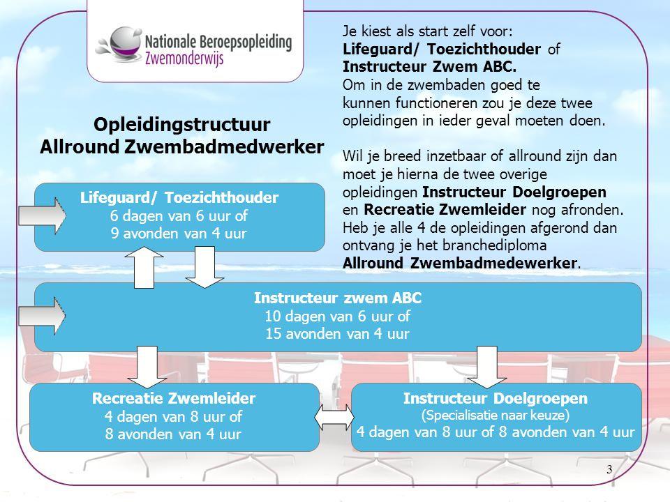 34 PROBLEMEN / SUGGESTIES / TIPS •Neem contact op met de docent/ coördinator BPV van de cursist •Of mail naar : info@nbz.nl