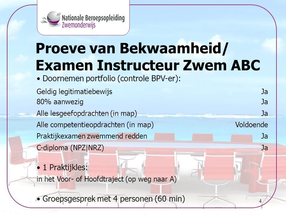 4 Proeve van Bekwaamheid/ Examen Instructeur Zwem ABC • Doornemen portfolio (controle BPV-er): Geldig legitimatiebewijs 80% aanwezig Ja Alle lesgeefop