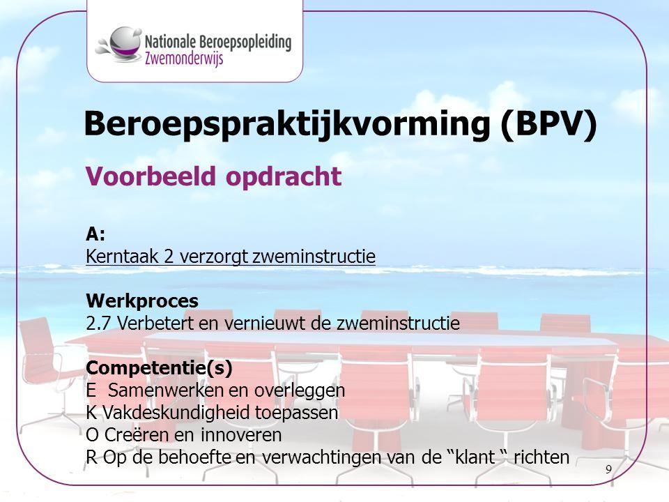 10 Beroepspraktijkvorming (BPV) Voorbeeld opdracht B: Omschrijving opdracht: Plan een werkoverleg waarbij je voorstellen doet.
