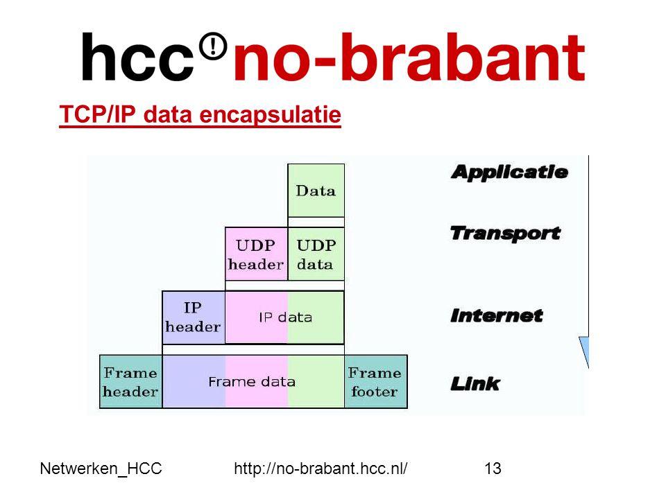 Netwerken_HCChttp://no-brabant.hcc.nl/13 TCP/IP data encapsulatie