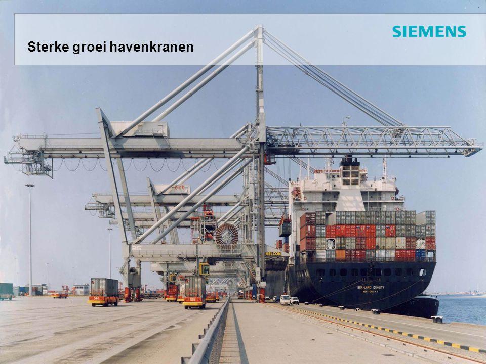 Sterke groei havenkranen