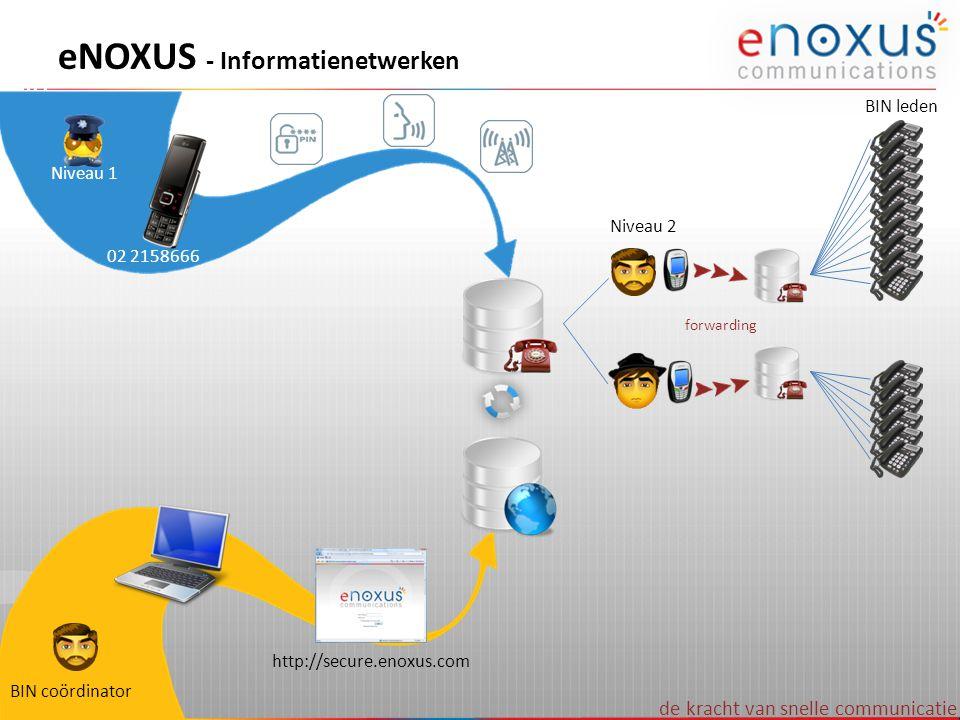 de kracht van snelle communicatie eNOXUS – Prioriteiten • Negen niveau's met prioriteiten beschikbaar 8 prio 9 prio 8 prio 7 prio 6 prio 5 prio 4 prio 3 prio 1 prio 2 BIN BIN-z BIN-i CIC Arro Prov BiZa/BuZa DefensieNATO INFORMATIE NETWERKEN ALARM NETWERKEN NATIONALE NETWERKEN OPROEP 1OPROEP 1 - vervolg OPROEP 2OPROEP 2 - vervolg OPROEP 3