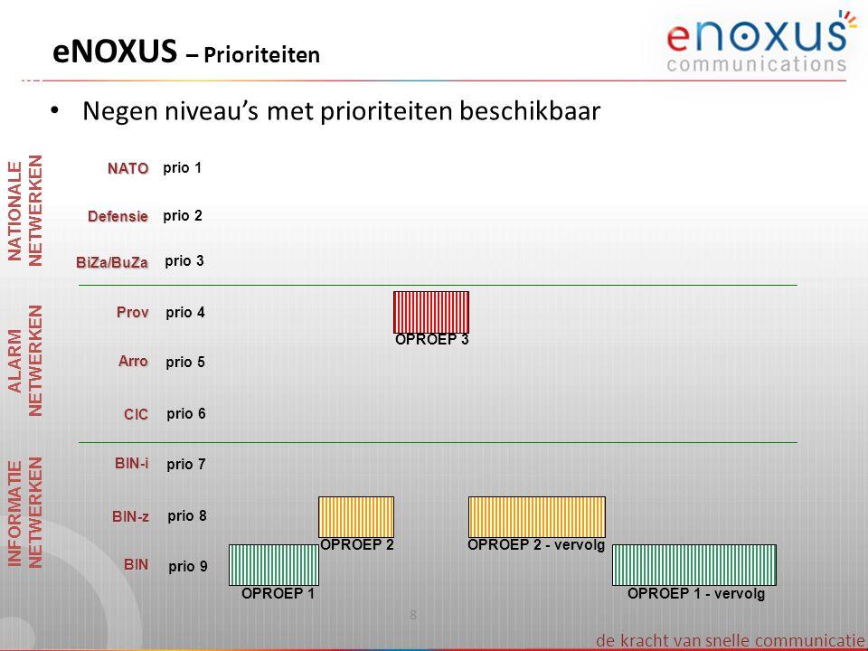 de kracht van snelle communicatie eNOXUS – SaaS Model • eNoxus Informatienetwerken – 'Software as a Service' model: geen opzegtermijnen pay as you use – Betaling via 'credits' (per 10, 25, 50, 100, 250, 500 of 1.000 credits) – Credits worden verbruikt voor • de toegang tot de enoxus website (voor het beheer van de lijsten) • voor alle andere diensten zoals het versturen van sms, email, etc.