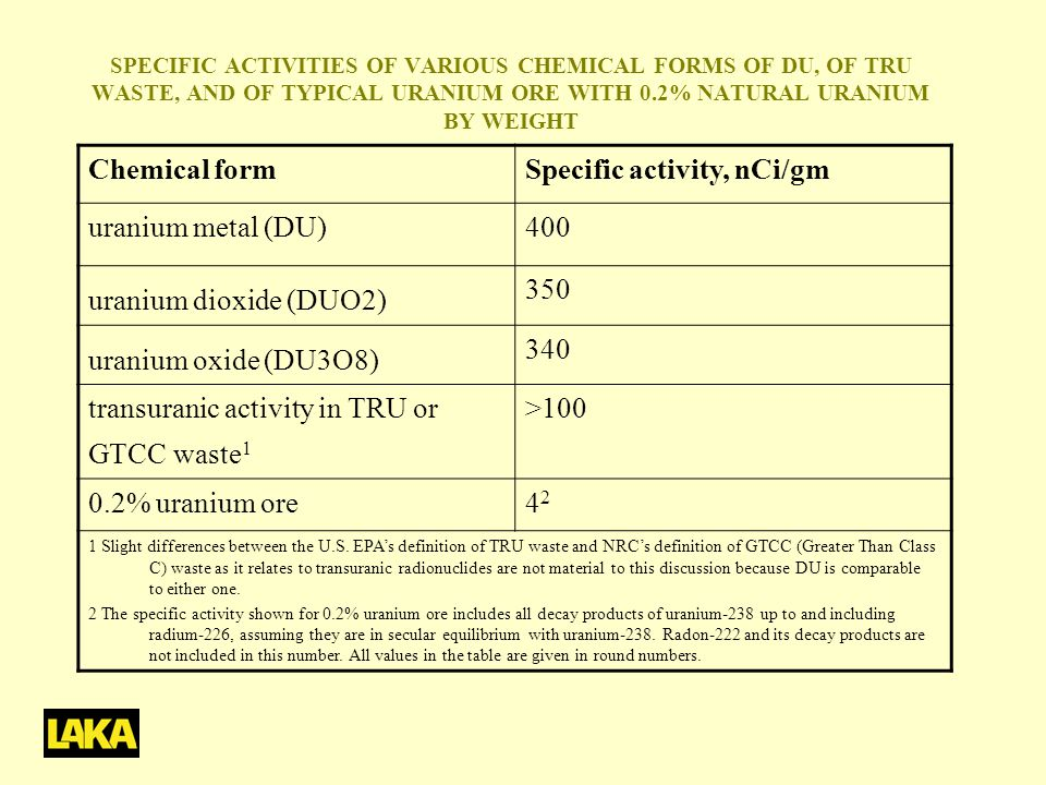 SPECIFIC ACTIVITIES OF VARIOUS CHEMICAL FORMS OF DU, OF TRU WASTE, AND OF TYPICAL URANIUM ORE WITH 0.2% NATURAL URANIUM BY WEIGHT Chemical formSpecific activity, nCi/gm uranium metal (DU)400 uranium dioxide (DUO2) 350 uranium oxide (DU3O8) 340 transuranic activity in TRU or GTCC waste 1 >100 0.2% uranium ore4242 1 Slight differences between the U.S.