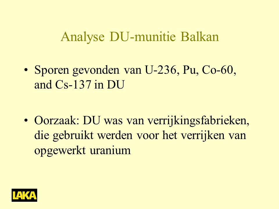 Analyse DU-munitie Balkan •Sporen gevonden van U-236, Pu, Co-60, and Cs-137 in DU •Oorzaak: DU was van verrijkingsfabrieken, die gebruikt werden voor het verrijken van opgewerkt uranium