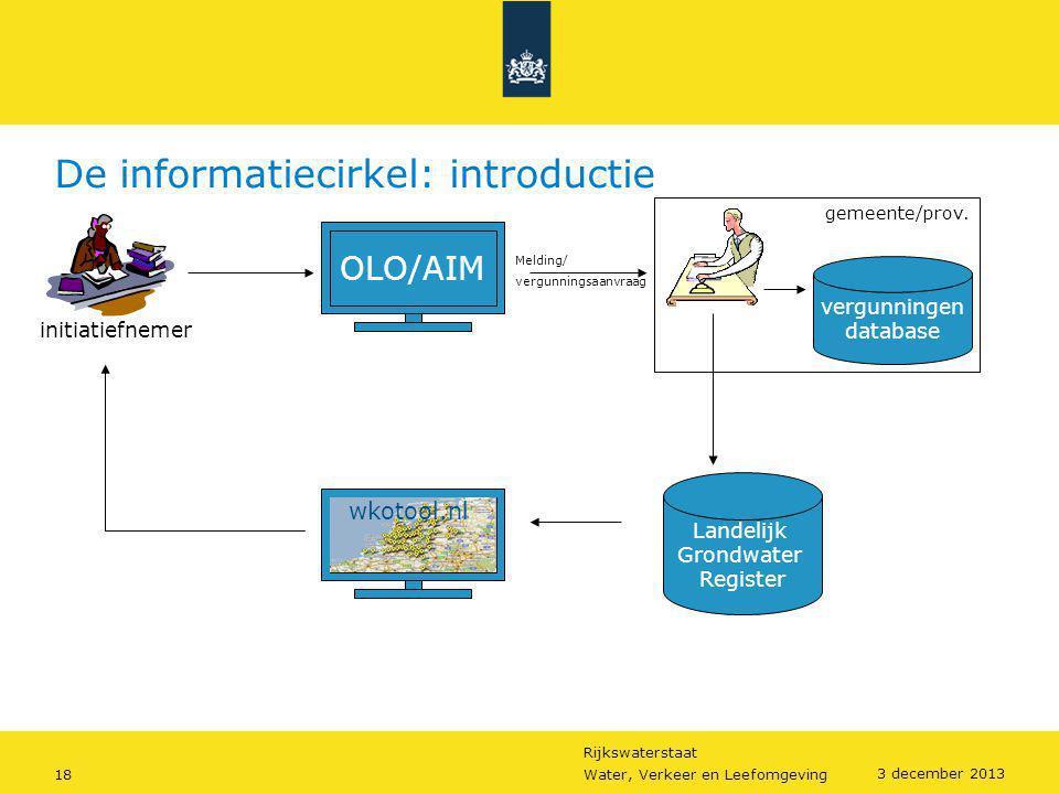 Rijkswaterstaat 18Water, Verkeer en Leefomgeving 3 december 2013 De informatiecirkel: introductie OLO/AIM gemeente/prov. Melding/ vergunningsaanvraag