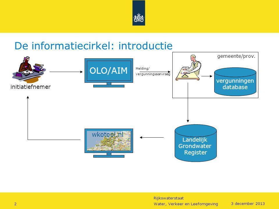 Rijkswaterstaat 2Water, Verkeer en Leefomgeving 3 december 2013 De informatiecirkel: introductie OLO/AIM gemeente/prov. Melding/ vergunningsaanvraag i
