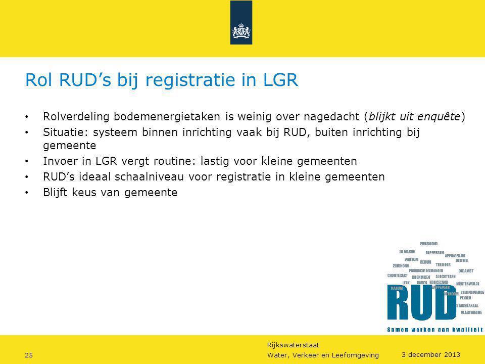 Rijkswaterstaat 25Water, Verkeer en Leefomgeving 3 december 2013 Rol RUD's bij registratie in LGR • Rolverdeling bodemenergietaken is weinig over nage
