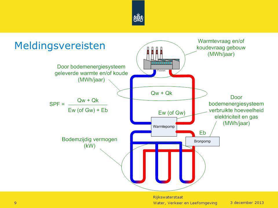 Rijkswaterstaat 9Water, Verkeer en Leefomgeving 3 december 2013 Meldingsvereisten