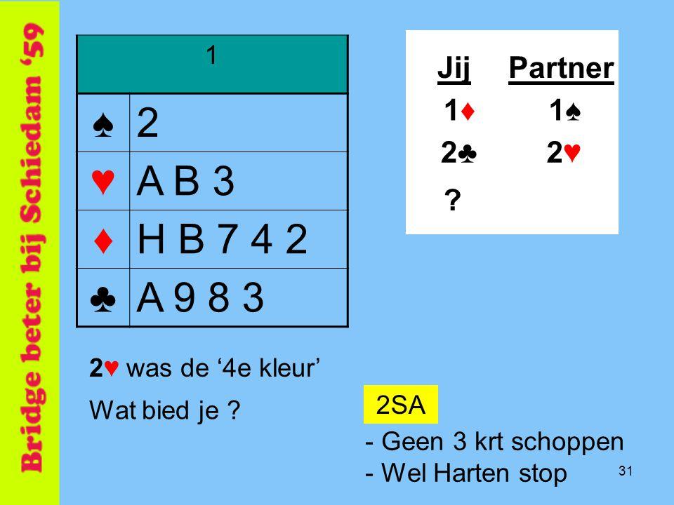 31 1 ♠2 ♥A B 3 ♦H B 7 4 2 ♣A 9 8 3 JijPartner 1♠1♠ 2♥2♥2♣2♣ 1♦1♦ Wat bied je .