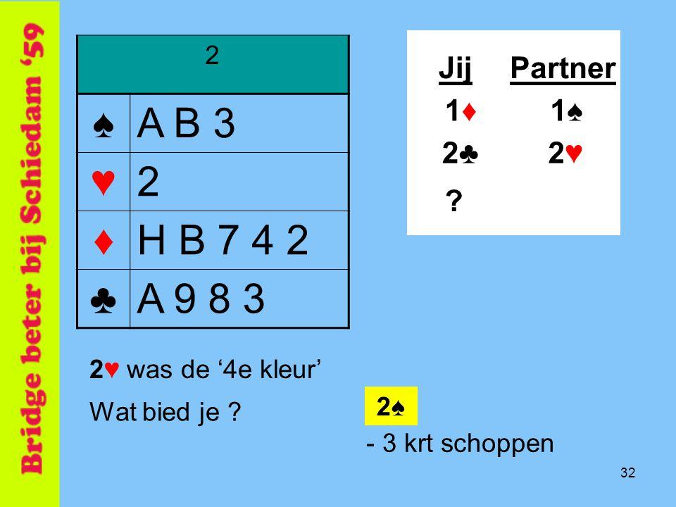 32 2 ♠A B 3 ♥2 ♦H B 7 4 2 ♣A 9 8 3 JijPartner 1♠1♠ 2♥2♥2♣2♣ 1♦1♦ Wat bied je .