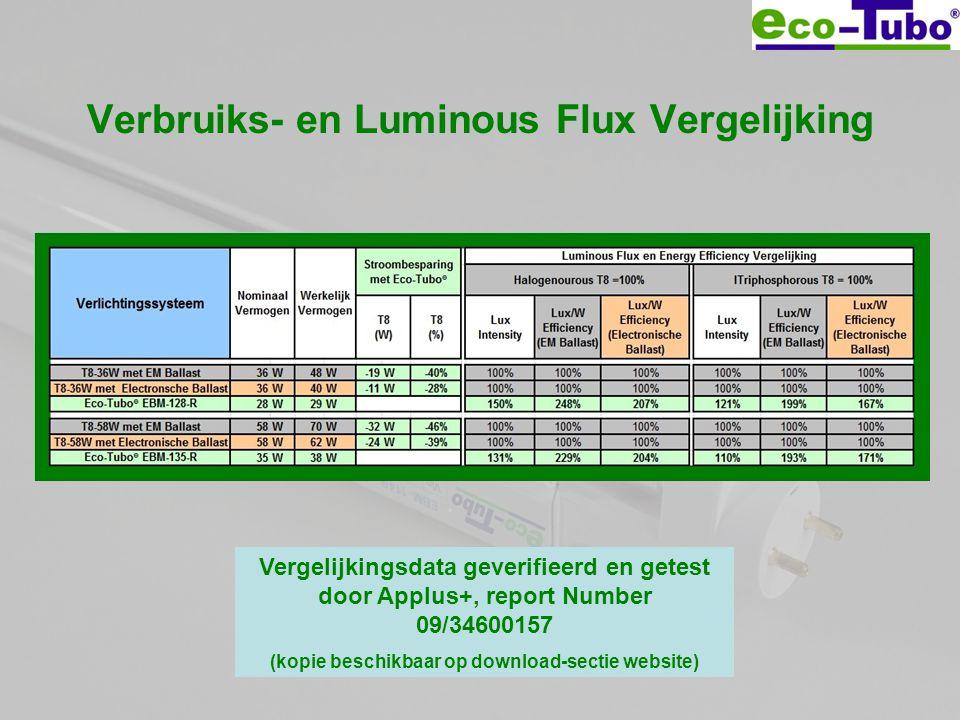Verbruiks- en Luminous Flux Vergelijking Vergelijkingsdata geverifieerd en getest door Applus+, report Number 09/34600157 (kopie beschikbaar op downlo