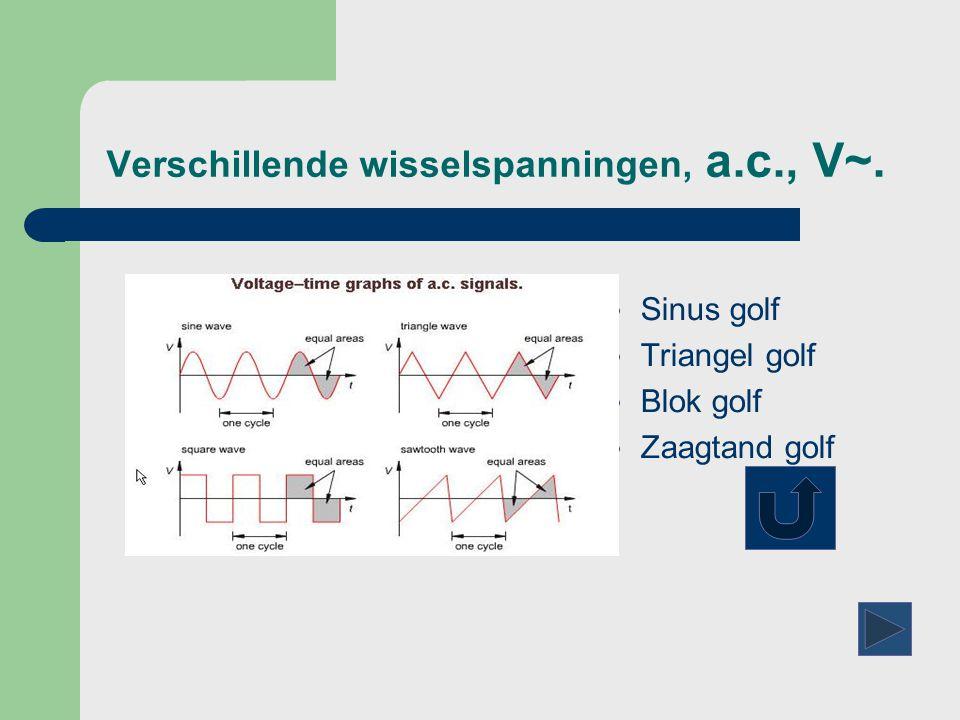 Verschillende wisselspanningen, a.c., V~.  Sinus golf  Triangel golf  Blok golf  Zaagtand golf