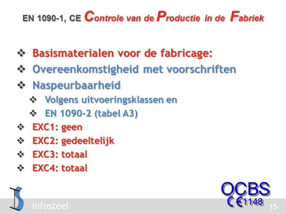 infosteel  Basismaterialen voor de fabricage:  Overeenkomstigheid met voorschriften  Naspeurbaarheid  Volgens uitvoeringsklassen en  EN 1090-2 (tabel A3)  EXC1: geen  EXC2: gedeeltelijk  EXC3: totaal  EXC4: totaal 15 EN 1090-1, CE C ontrole van de P roductie in de F abriek