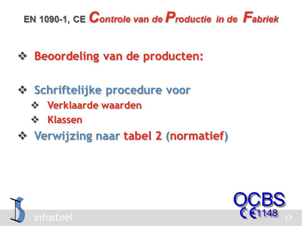 infosteel  Beoordeling van de producten:  Schriftelijke procedure voor  Verklaarde waarden  Klassen  Verwijzing naar tabel 2 (normatief) 17 EN 1090-1, CE C ontrole van de P roductie in de F abriek