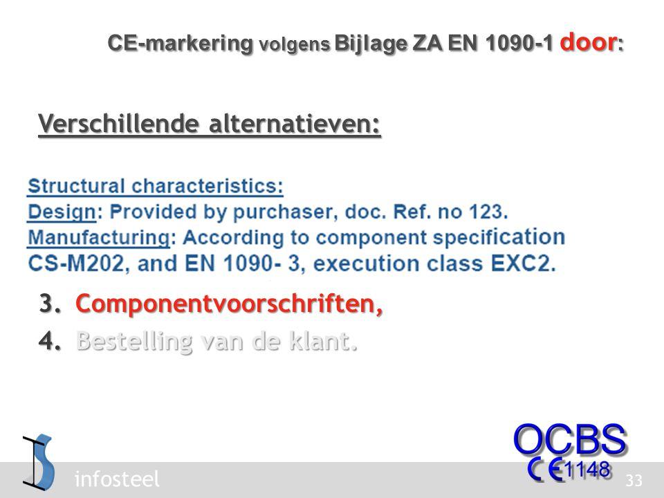 infosteel Verschillende alternatieven: 1.Materiaaleigenschappen en geometrische gegevens, 2.Sterktewaarden, 3.Componentvoorschriften, 4.Bestelling van de klant.