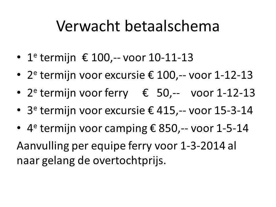 Verwacht betaalschema • 1 e termijn € 100,-- voor 10-11-13 • 2 e termijn voor excursie € 100,-- voor 1-12-13 • 2 e termijn voor ferry € 50,-- voor 1-1