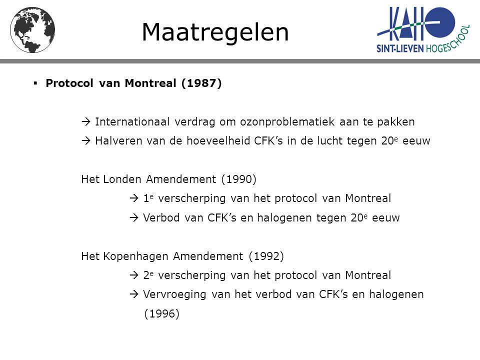 Maatregelen  Protocol van Montreal (1987)  Internationaal verdrag om ozonproblematiek aan te pakken  Halveren van de hoeveelheid CFK's in de lucht