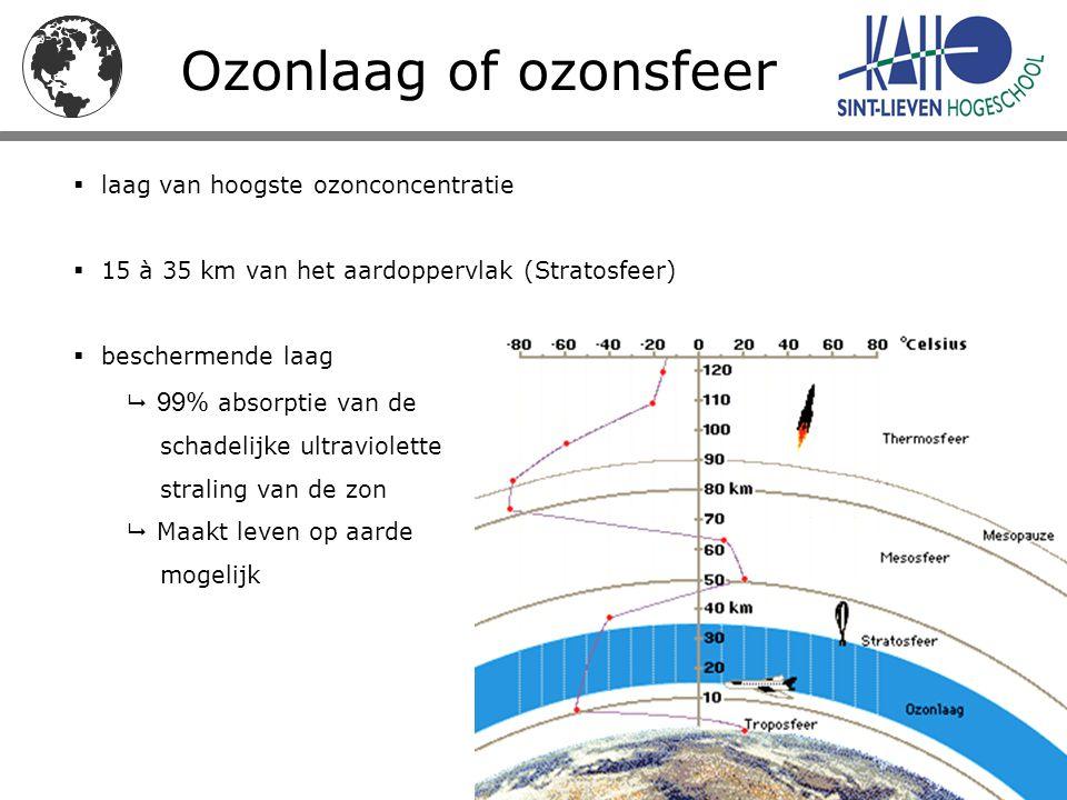  Ozon dat ons beschermt  ozonlaag  stratosfeer (2 e luchtlaag)  90% van de totale ozon  bescherming tegen schadelijke zonnestralen  omzetten in warmte (chemische reactie)  schild van de aarde (ozonlaag)  Ozon dat vervuilt  troposfeer (1 e luchtlaag)  10% van de totale ozon  ozon dat we inademen  reactie van zonlicht met uitlaatgassen van voertuigen  hoge concentratie bij warme en zonnige dagen Ozonlaag of ozonsfeer