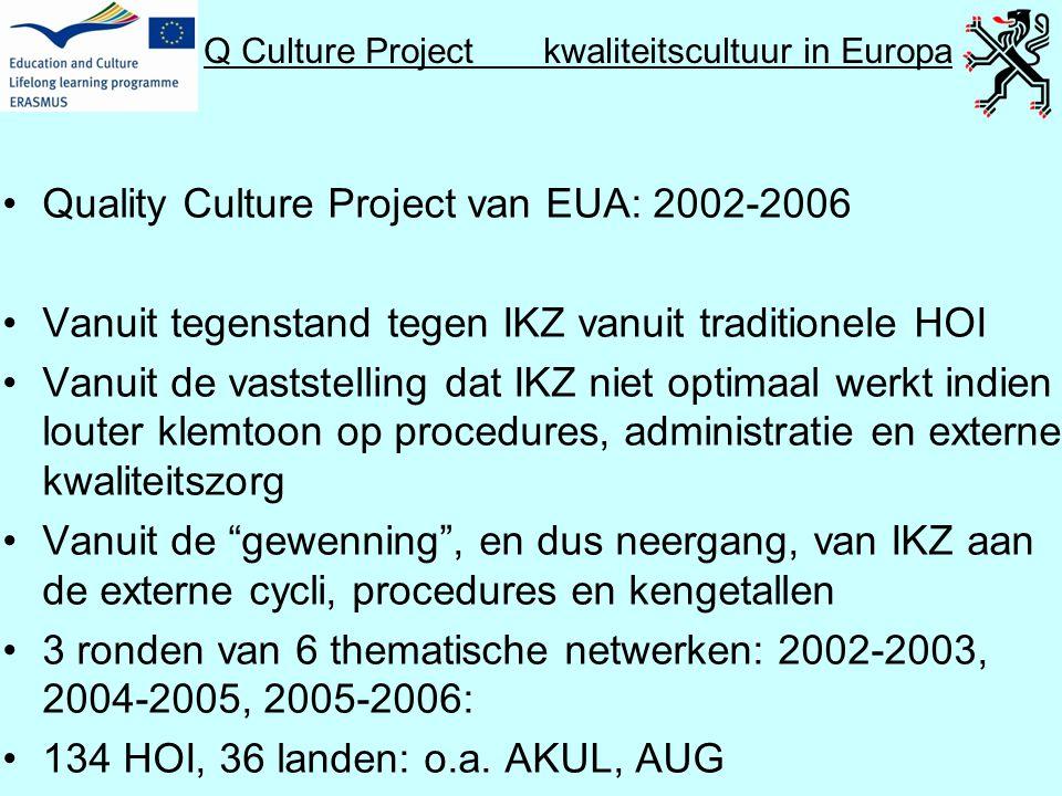 Q Culture Project kwaliteitscultuur in Europa •Quality Culture Project van EUA: 2002-2006 •Vanuit tegenstand tegen IKZ vanuit traditionele HOI •Vanuit