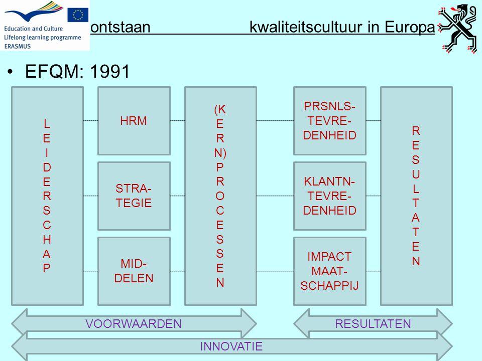 ontstaan kwaliteitscultuur in Europa •EFQM: 1991 LEIDERSCHAPLEIDERSCHAP (K E R N) P R O C E S E N HRM MID- DELEN STRA- TEGIE PRSNLS- TEVRE- DENHEID KL