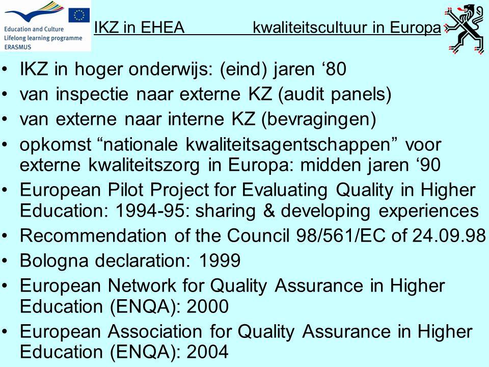 IKZ in EHEA kwaliteitscultuur in Europa •IKZ in hoger onderwijs: (eind) jaren '80 •van inspectie naar externe KZ (audit panels) •van externe naar inte