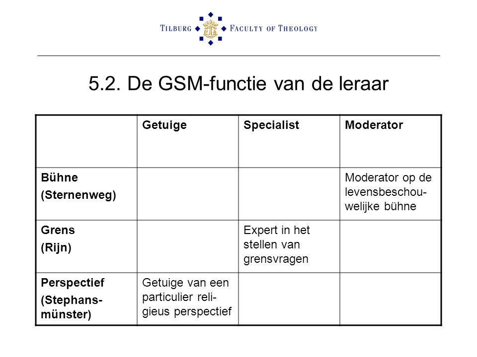 5.2. De GSM-functie van de leraar GetuigeSpecialistModerator Bühne (Sternenweg) Moderator op de levensbeschou- welijke bühne Grens (Rijn) Expert in he