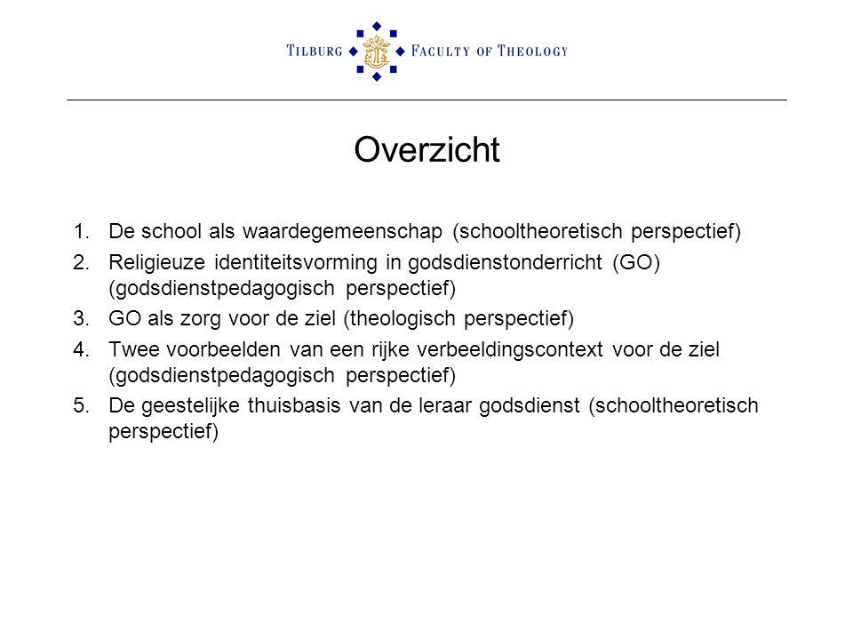 Overzicht 1.De school als waardegemeenschap (schooltheoretisch perspectief) 2.Religieuze identiteitsvorming in godsdienstonderricht (GO) (godsdienstpe