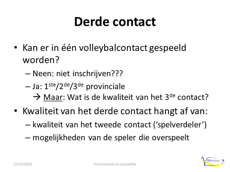 Derde contact • Kan er in één volleybalcontact gespeeld worden.