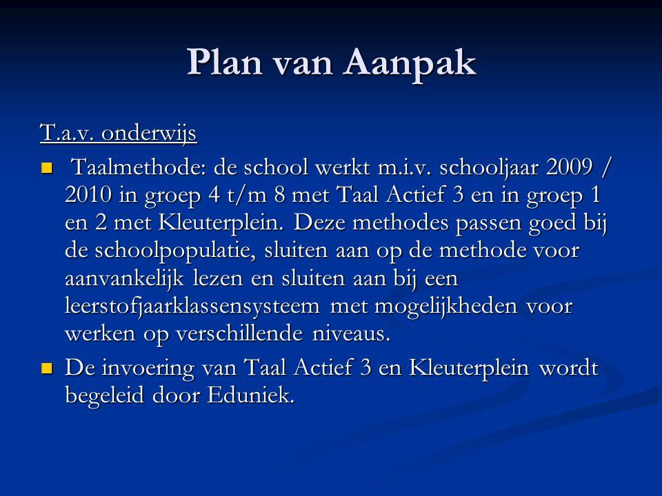 T.a.v.onderwijs  Taalmethode: de school werkt m.i.v.