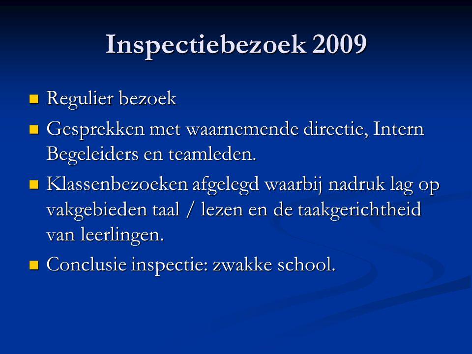 Inspectiebezoek 2009  Regulier bezoek  Gesprekken met waarnemende directie, Intern Begeleiders en teamleden.