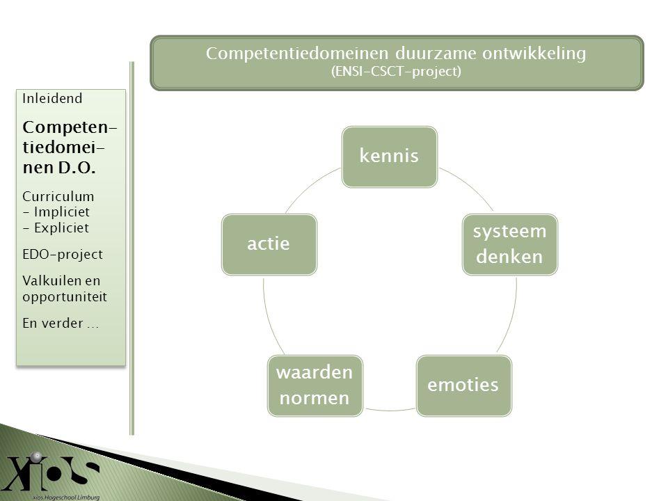 kennis systeem denken emoties waarden normen actie Competentiedomeinen duurzame ontwikkeling (ENSI-CSCT-project) Inleidend Competen- tiedomei- nen D.O