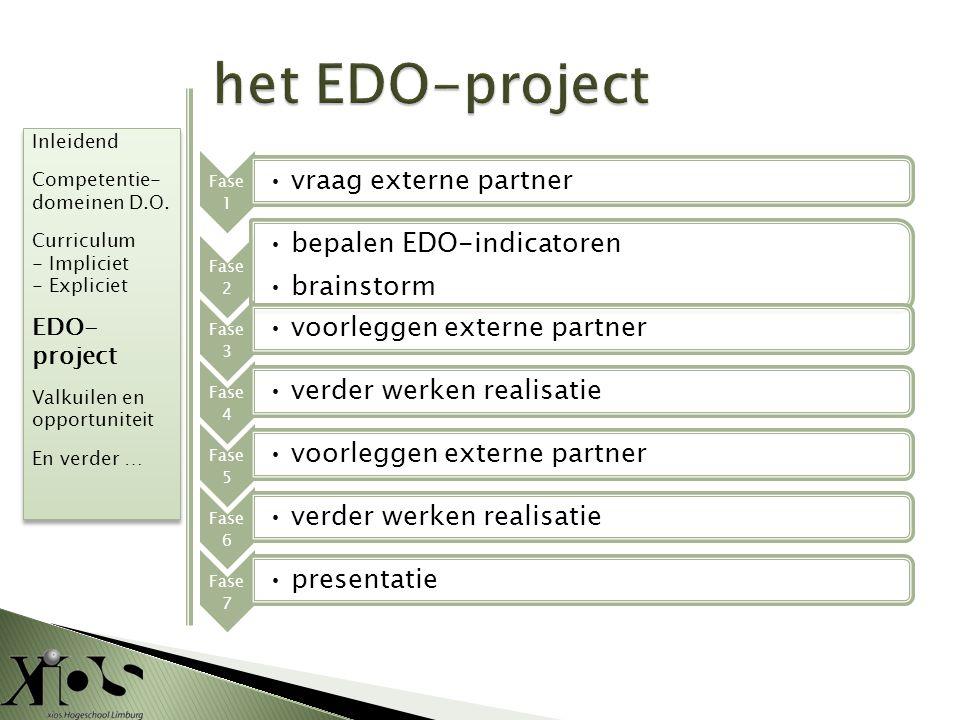 Fase 1 •vraag externe partner Fase 2 •bepalen EDO-indicatoren •brainstorm Fase 3 •voorleggen externe partner Fase 4 •verder werken realisatie Fase 5 •