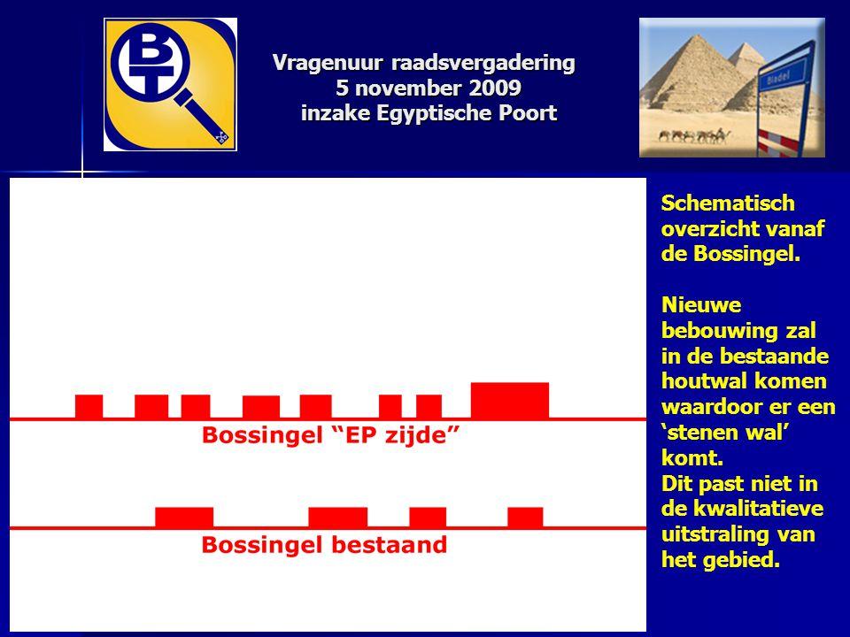 Vragenuur raadsvergadering 5 november 2009 inzake Egyptische Poort Schematisch overzicht vanaf de Bossingel. Nieuwe bebouwing zal in de bestaande hout