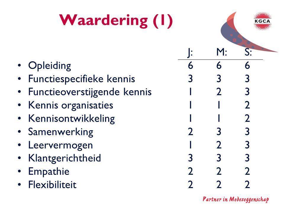 Waardering (1) J:M:S: •Opleiding666 •Functiespecifieke kennis333 •Functieoverstijgende kennis123 •Kennis organisaties112 •Kennisontwikkeling112 •Samen