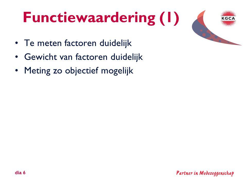 Invoering •Invoering per 1 januari 2008 (of bij functiewijziging) •Mag met terugwerkende kracht •Functiewaardering per functie door 'deskundigen', zo mogelijk van binnen de bibliotheek.