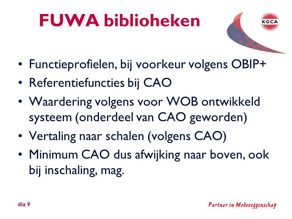 FUWA biblioheken •Functieprofielen, bij voorkeur volgens OBIP+ •Referentiefuncties bij CAO •Waardering volgens voor WOB ontwikkeld systeem (onderdeel