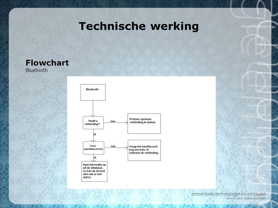 Technische werking Flowchart Bluetooth